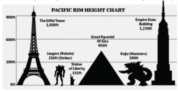 Pacific-rim-3
